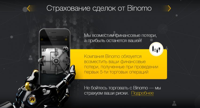 Торговые условия Binomo