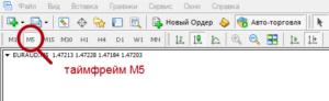 vysokopribylnaya-torgovaya-strategiya-cherepashij-sup-torgujte-na-rasslabone 2