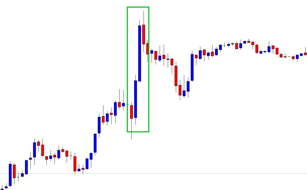 котировки доллара упали по отношению к рублю