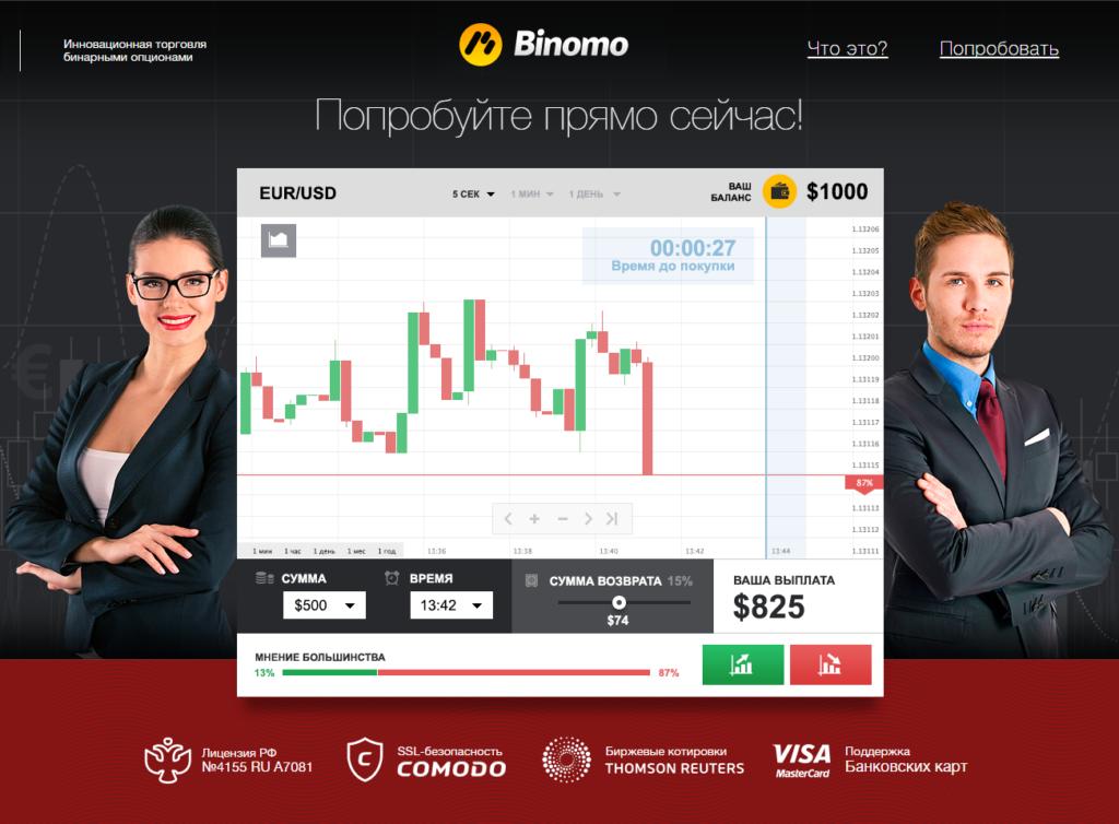 брокерская компания  Binomo 700% за 2 месяца