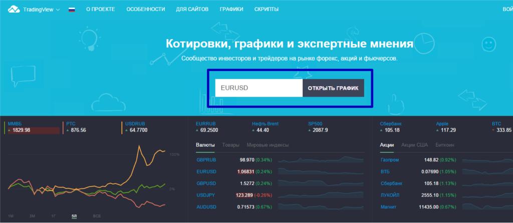 proverennaya-strategiya-dlya-binarnyx-opcionov-kasanie-razvorot