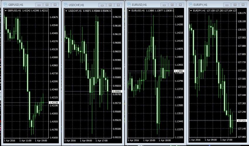 likvidnost-valyut-na-foreks