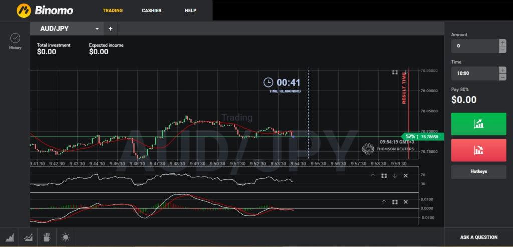системы торговли «Tracker»