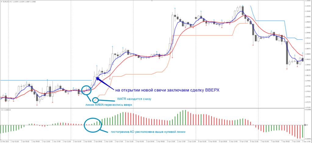 strategiya-vperedi-rynka 1