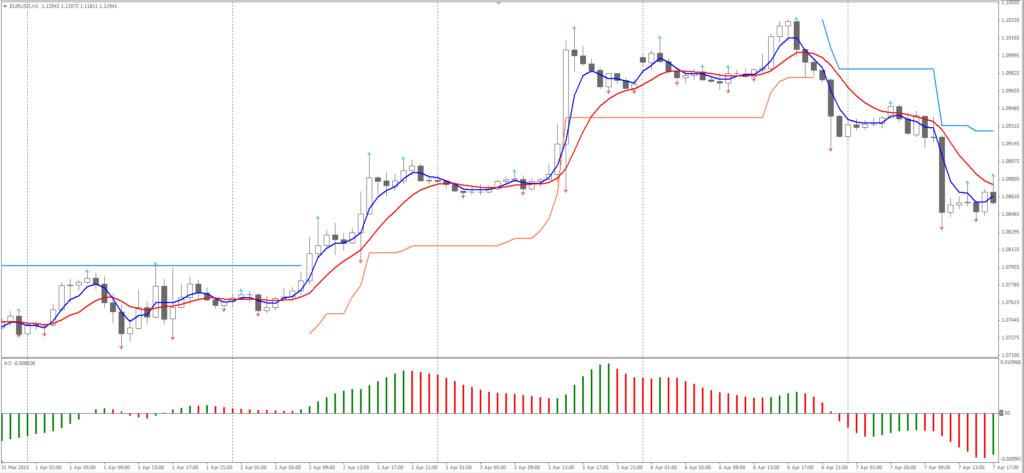 strategiya-vperedi-rynka