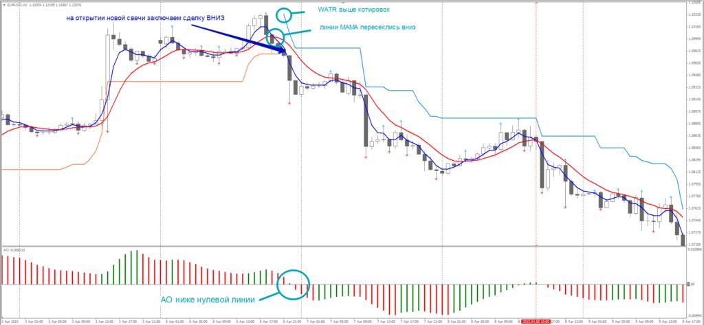 strategiya-vperedi-rynka 2