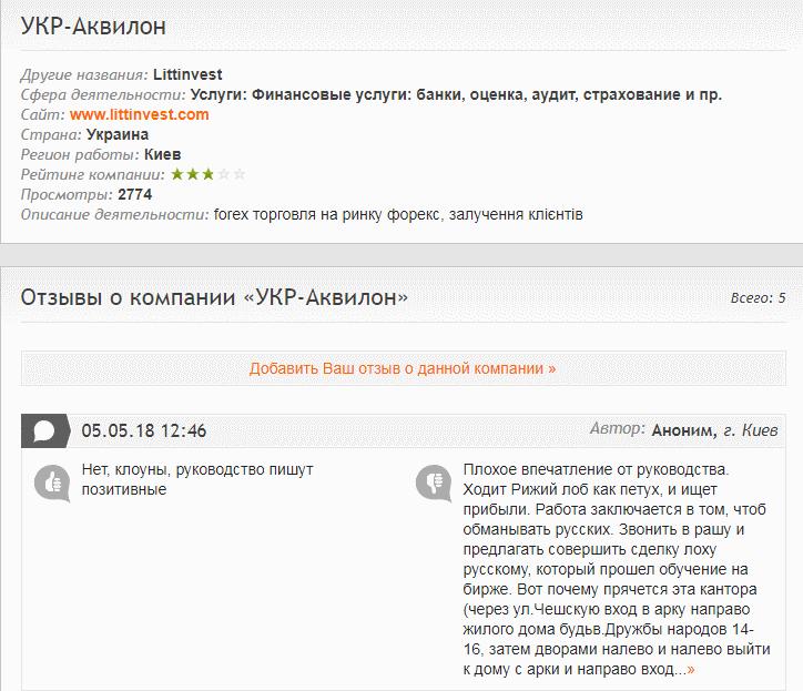 биржа pratconi com лохотрон